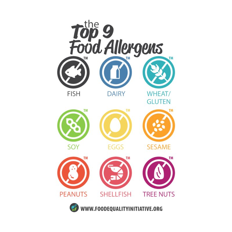 "The Top 9 Food Allergens Women's T-Shirt by FoodEqualityShop""s Artist Shop"