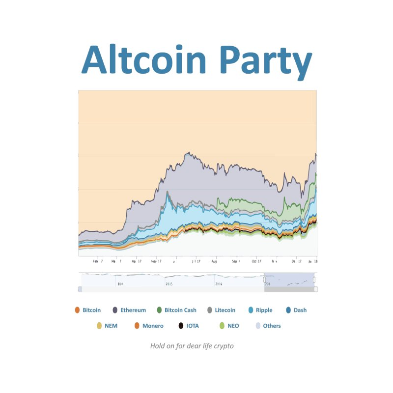 Altcoin Party Accessories Mug by HODL's Artist Shop