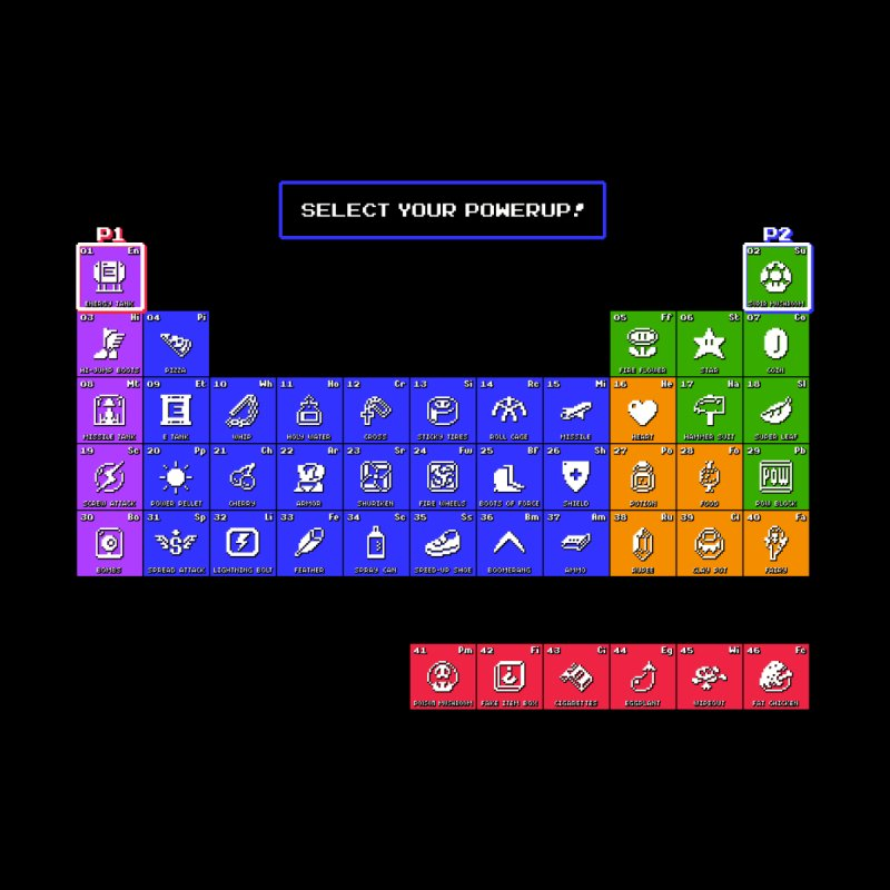 Periodic Table of Powerups by Made With Awesome