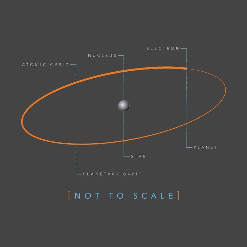 [NOT TO SCALE] - dark None  by Puttyhead's Artist Shop