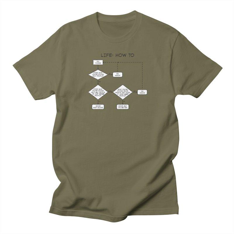 How To Life Men's Regular T-Shirt by Puttyhead's Artist Shop