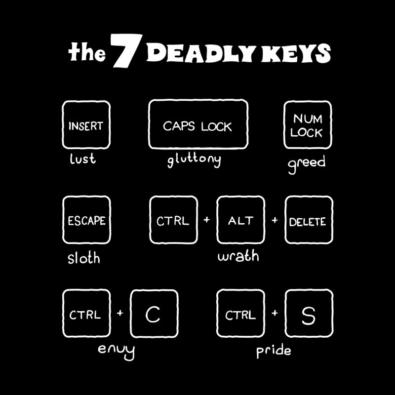 The Seven Deadly Keys Women's T-Shirt by TenEastRead's Artist Shop