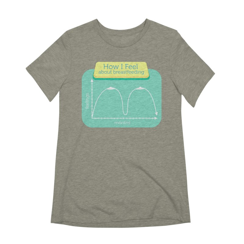 """Tit for Tot """"How I Feel About Breastfeeding"""" Women's Extra Soft T-Shirt by Tit for Tot"""