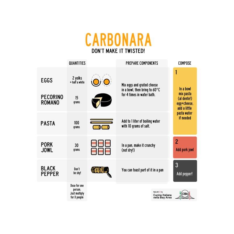 CARBONARA Don't make it twisted! by Animalanima Shop