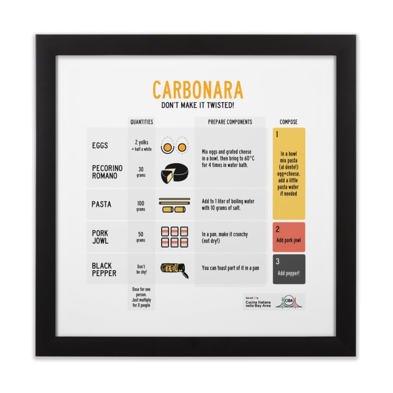 CARBONARA Don't make it twisted! Home Framed Fine Art Print by Animalanima
