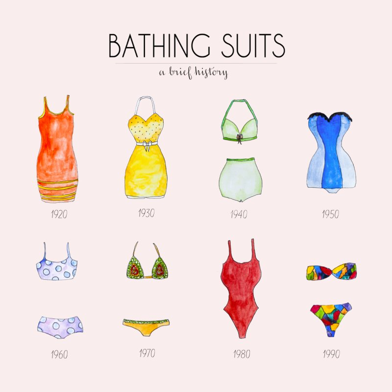 Bathing suits by Colette's Shop