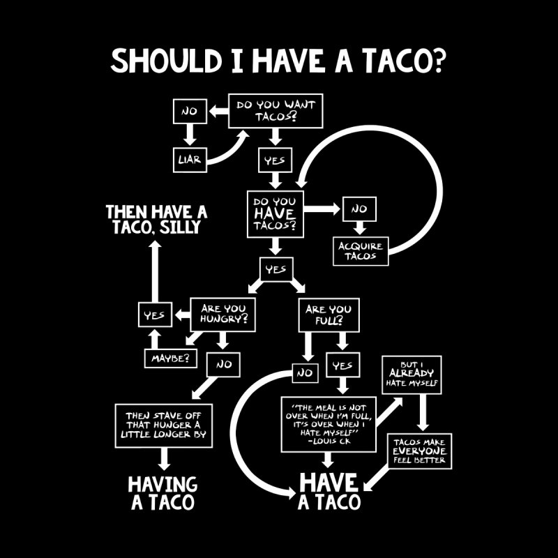 Should You Have a Taco? by Cooking Comically Stuff