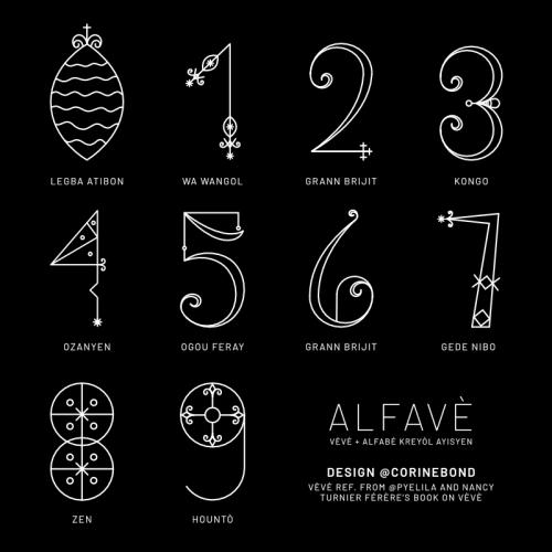 Alfave-Numbers