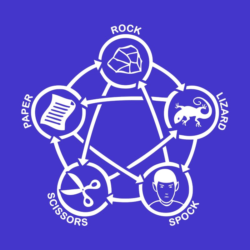 Rock Paper Scissors Lizard Spock Men's T-Shirt by Synner Design