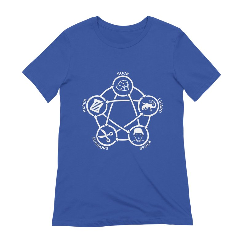Rock Paper Scissors Lizard Spock Women's Extra Soft T-Shirt by Synner Design