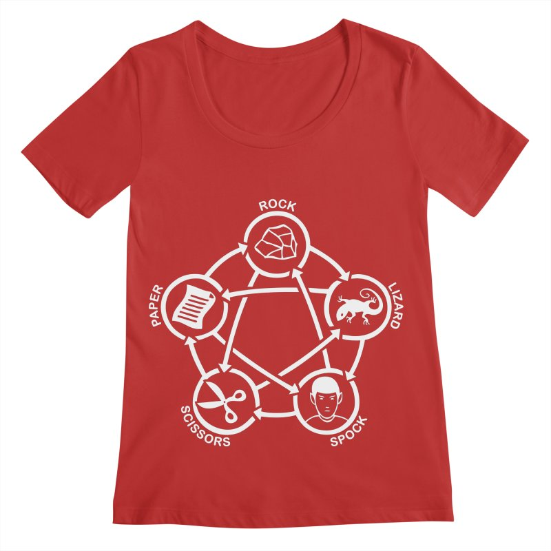 Rock Paper Scissors Lizard Spock Women's Regular Scoop Neck by Synner Design