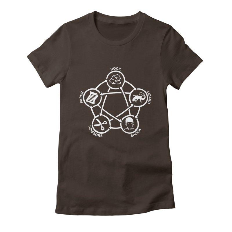 Rock Paper Scissors Lizard Spock Women's Fitted T-Shirt by Synner Design