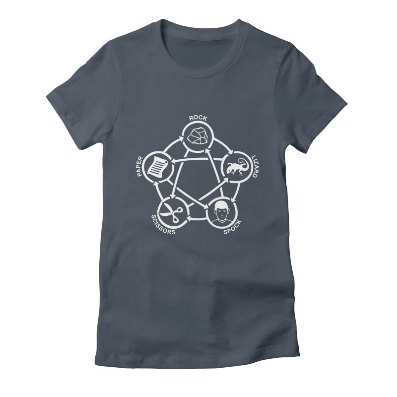 Rock Paper Scissors Lizard Spock Women's T-Shirt by Synner Design