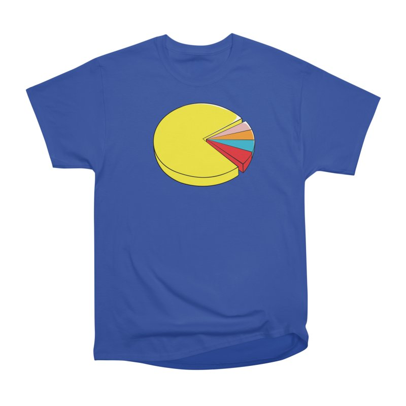 Pacman Pie Chart Women's Classic Unisex T-Shirt by DavidBS