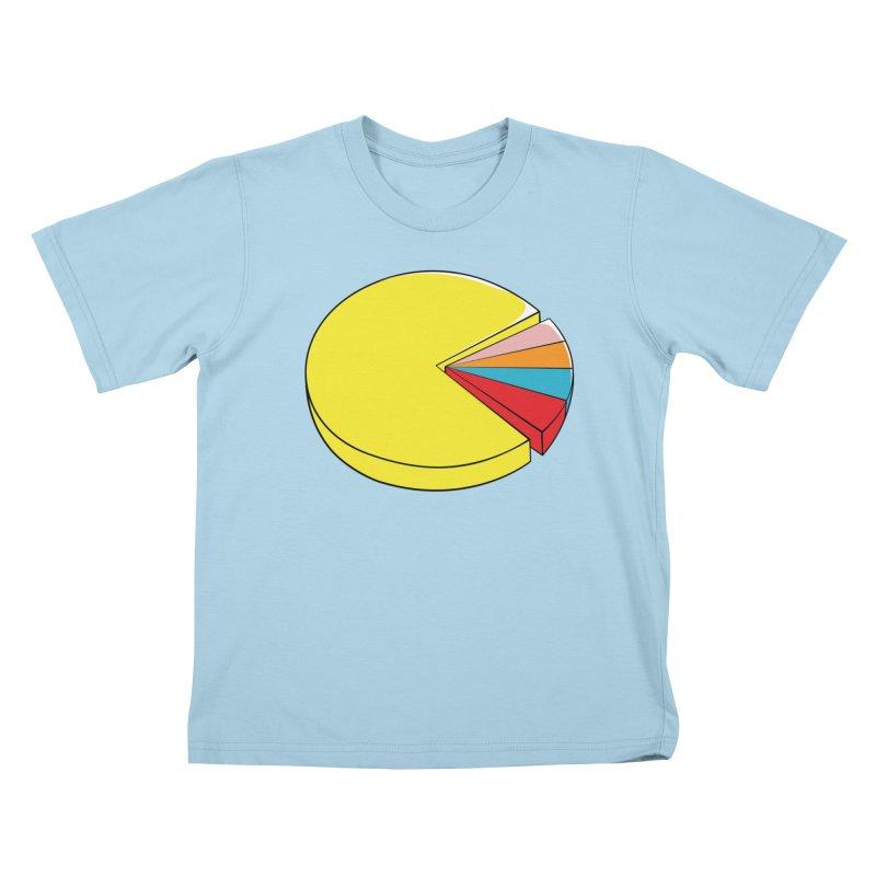 Pacman Pie Chart Kids T-Shirt by DavidBS