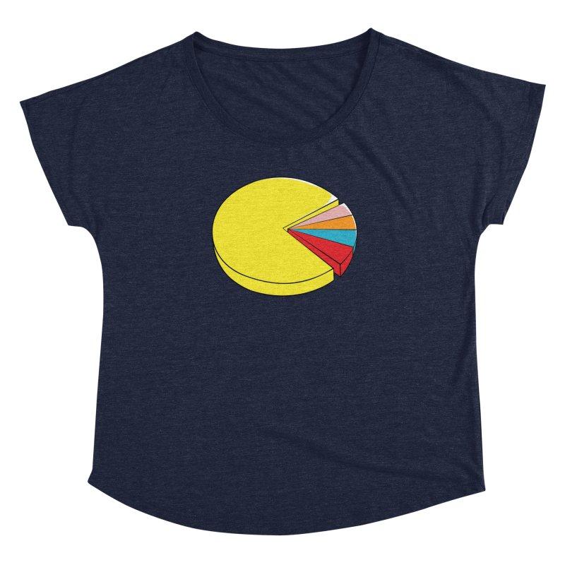 Pacman Pie Chart Women's Scoop Neck by DavidBS