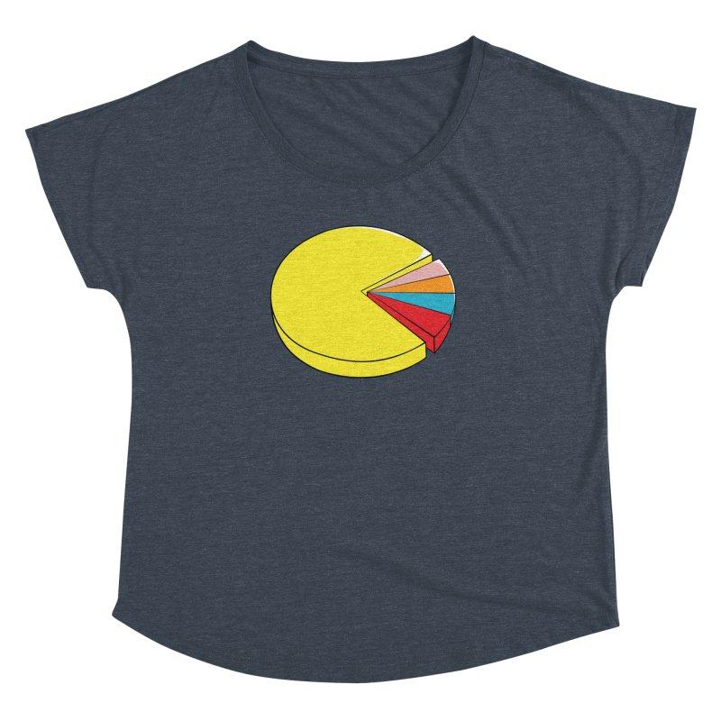 Pacman Pie Chart Women's Dolman Scoop Neck by DavidBS