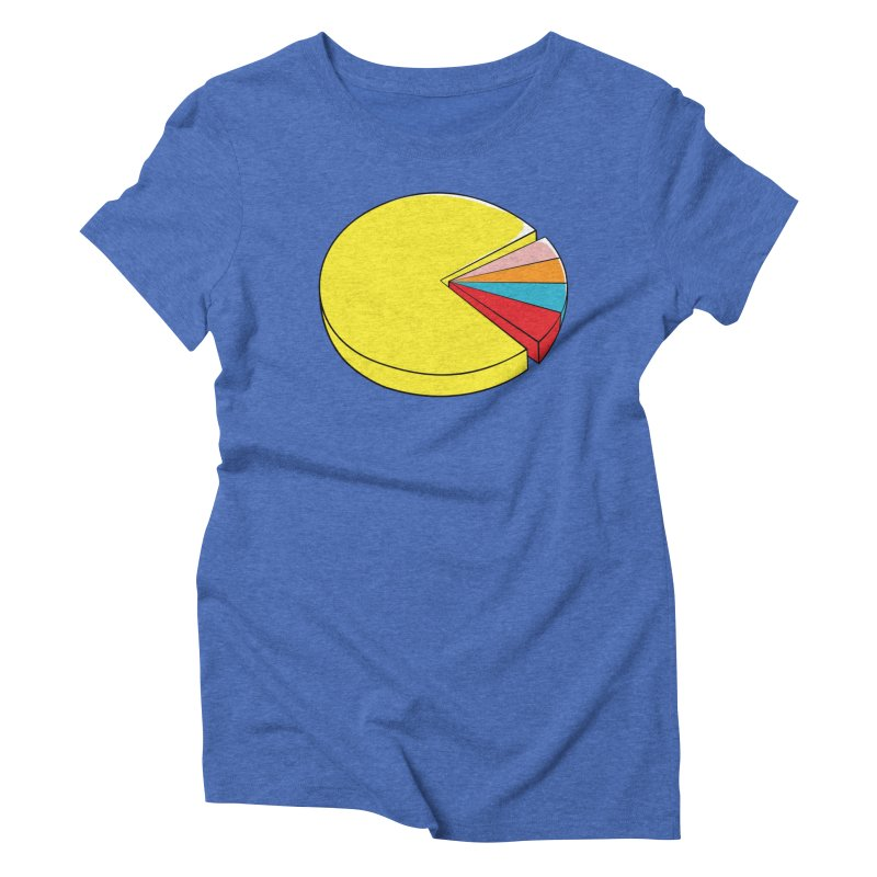 Pacman Pie Chart Women's Triblend T-shirt by DavidBS