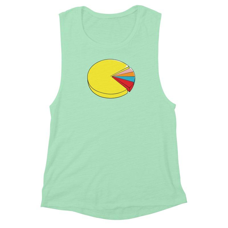 Pacman Pie Chart Women's Muscle Tank by DavidBS