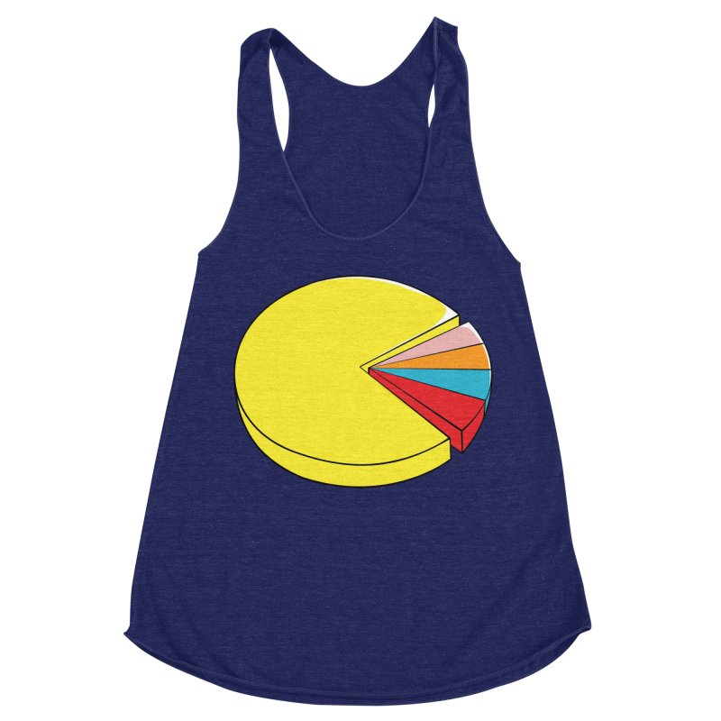 Pacman Pie Chart Women's Racerback Triblend Tank by DavidBS