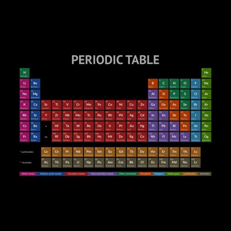 Periodic Table T-shirt (Dark) Men's T-Shirt by fashioncrimson's Shop
