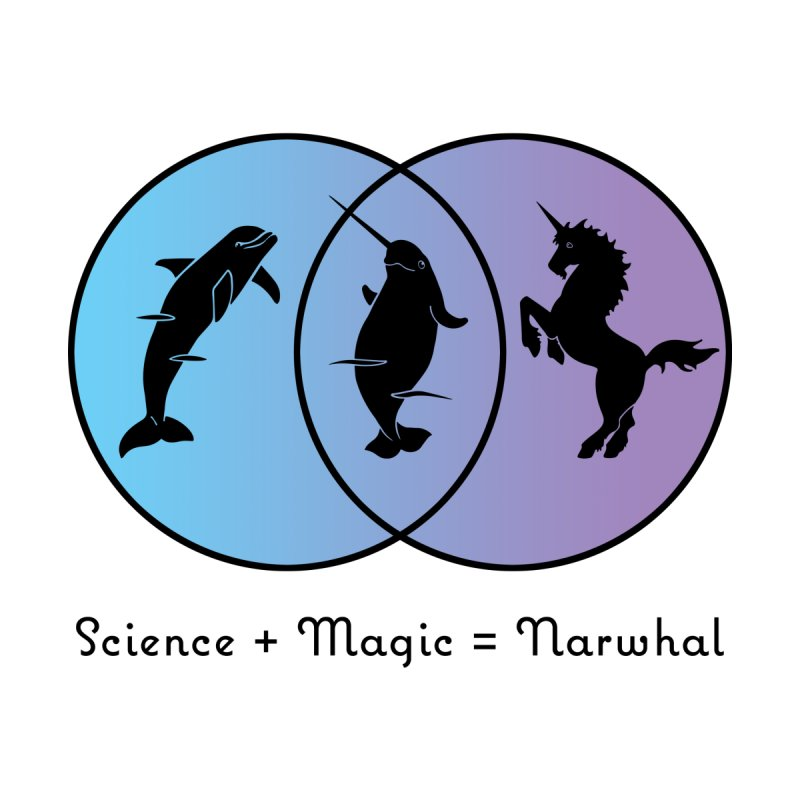 Science + Magic = Narwhal by Ferine Fire