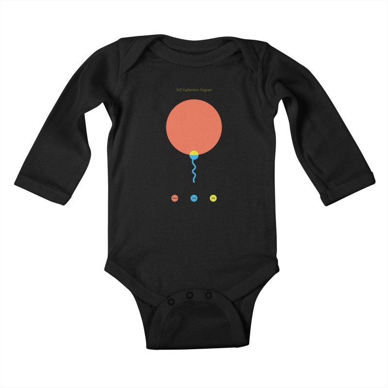 Self Explanation Diagram Kids Baby Longsleeve Bodysuit by Freehand