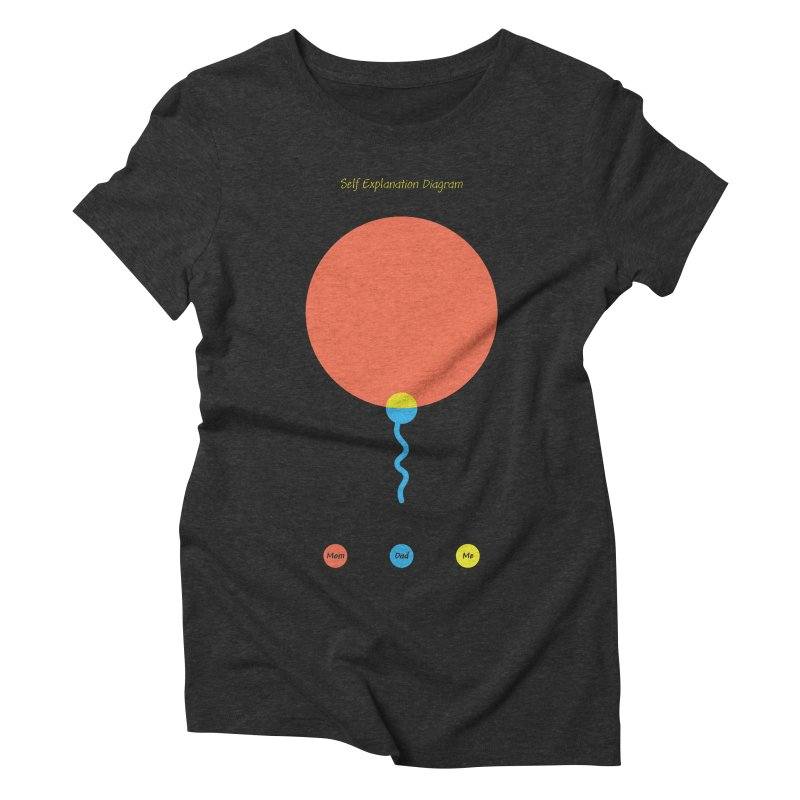 Self Explanation Diagram Women's T-Shirt by Freehand