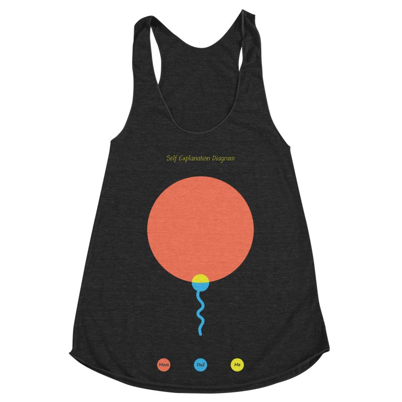 Self Explanation Diagram Women's Racerback Triblend Tank by Freehand
