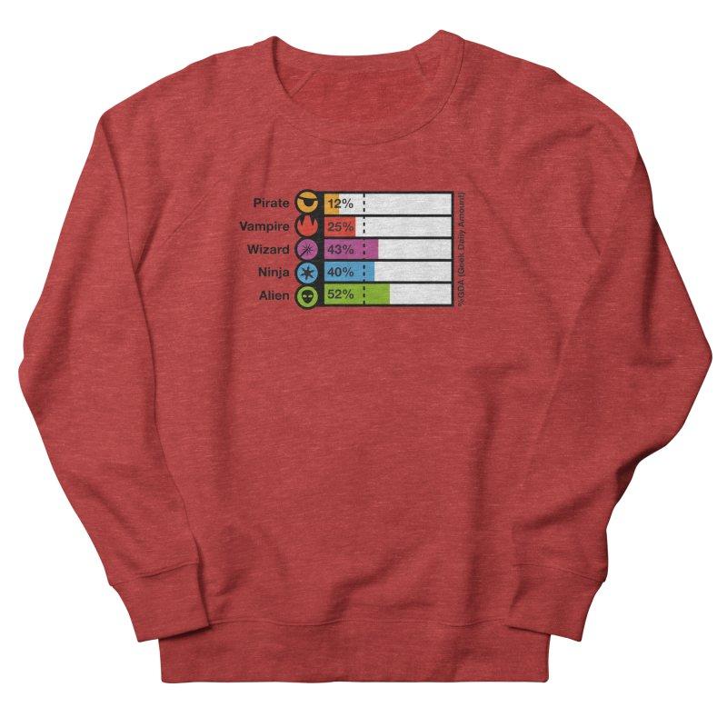 GDA (Geek Daily Amount) Women's Sweatshirt by Geekwerk