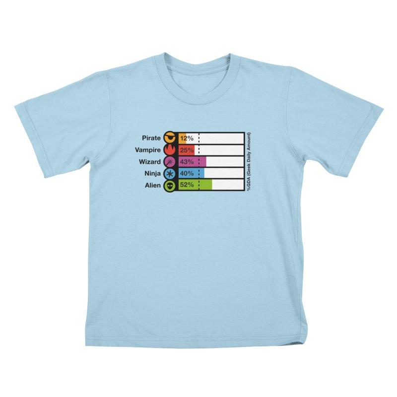 GDA (Geek Daily Amount) Kids T-shirt by Geekwerk