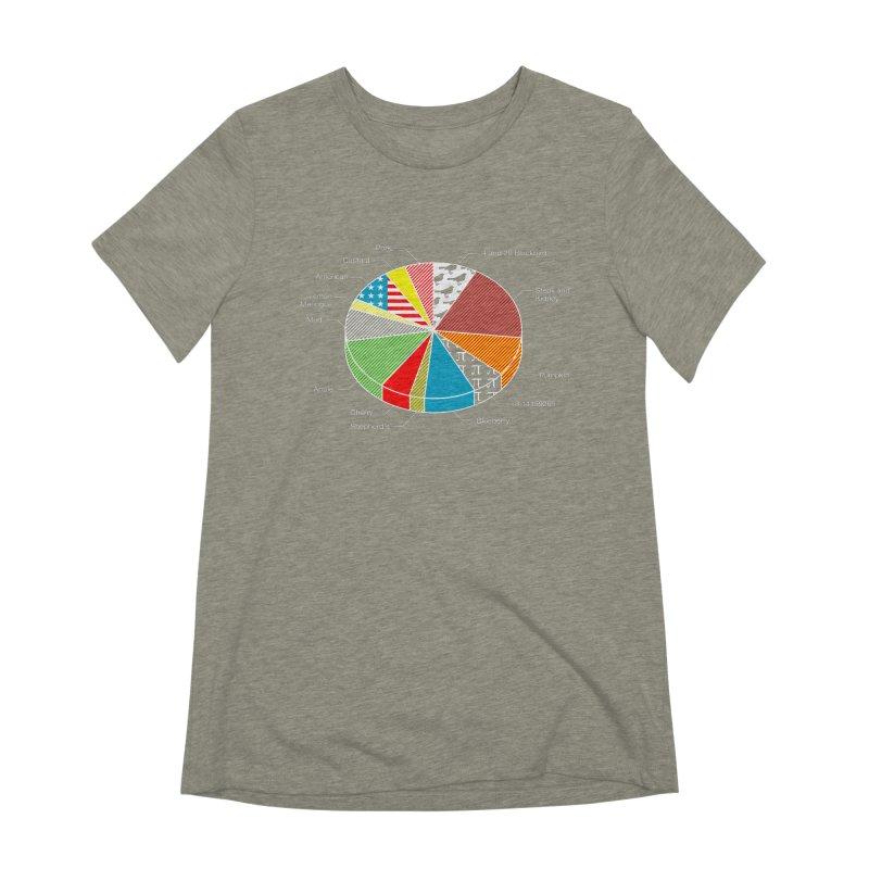 Pie Chart Women's Extra Soft T-Shirt by Graham Dobson