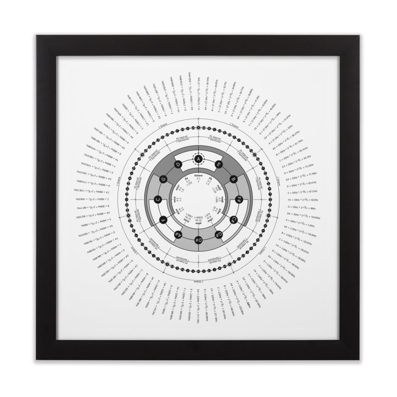 The Circle of Fifths - Fine Art Print Home Framed Fine Art Print by Greg Aranda's Shop