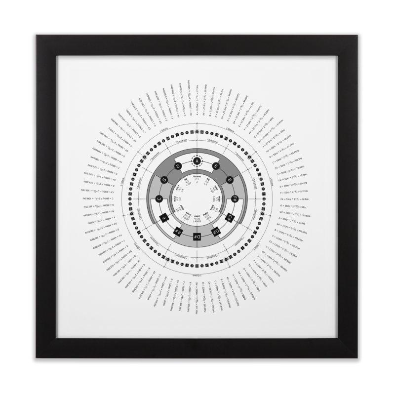 The Circle of Fifths - Fine Art Print Home Framed Fine Art Print by Greg Aranda's Shop