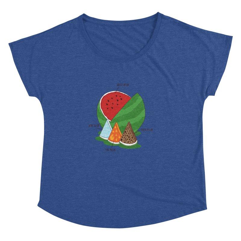 Elemelons Women's Dolman by groch's Artist Shop