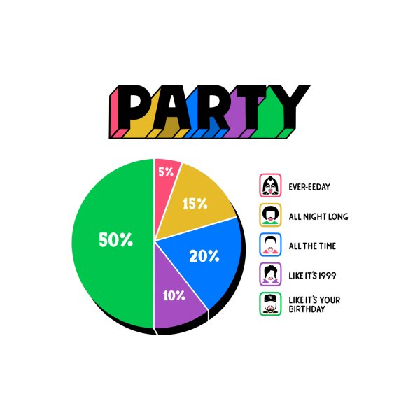 image for Party Charty