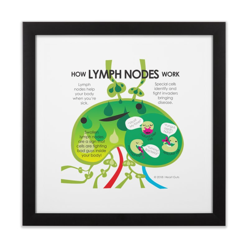How Lymph Nodes Work Home Framed Fine Art Print by I Heart Guts