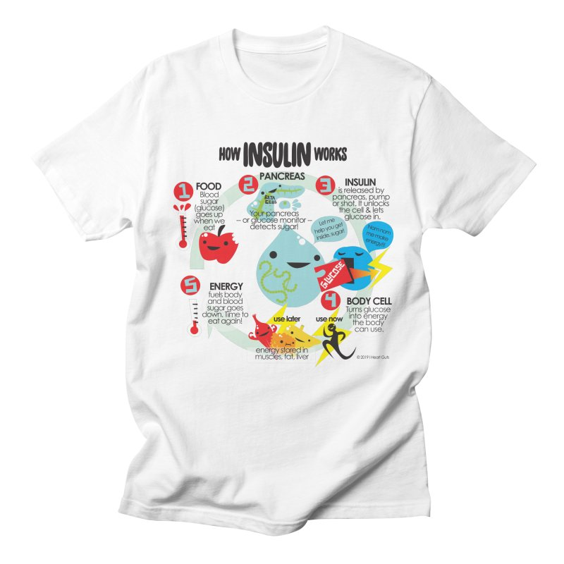 How Insulin Works Men's T-Shirt by I Heart Guts