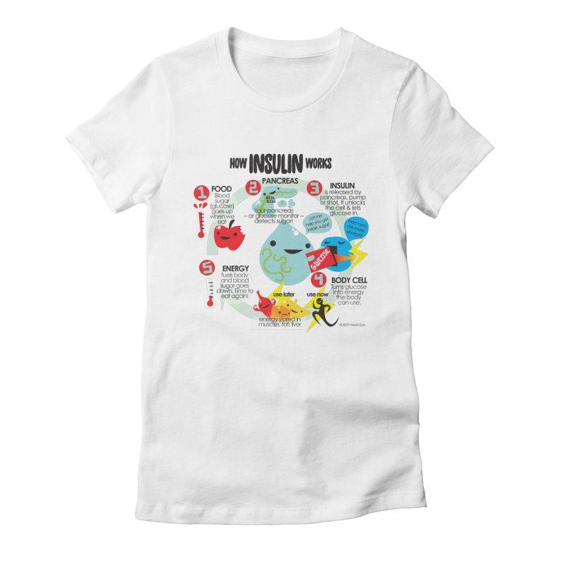 How Insulin Works Women's T-Shirt by I Heart Guts