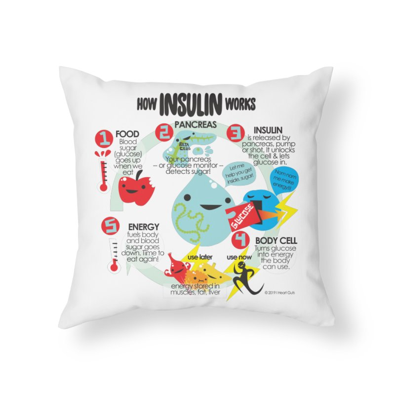 How Insulin Works Home Throw Pillow by I Heart Guts