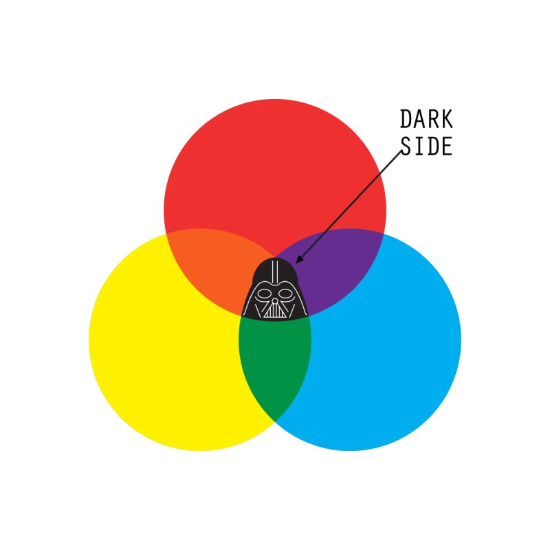 Dark Side None  by ilovedoodle's Artist Shop