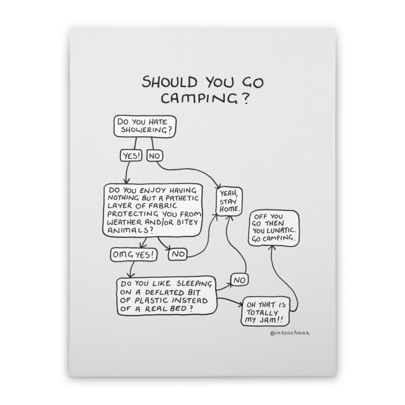 Should You Go Camping? Home Stretched Canvas by Prinstachaaz