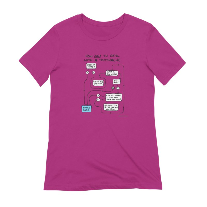 Toothache Comic (For The Dentist Waiting Rooms) Women's Extra Soft T-Shirt by Prinstachaaz