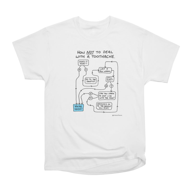 Toothache Comic (For The Dentist Waiting Rooms) Women's Heavyweight Unisex T-Shirt by Prinstachaaz