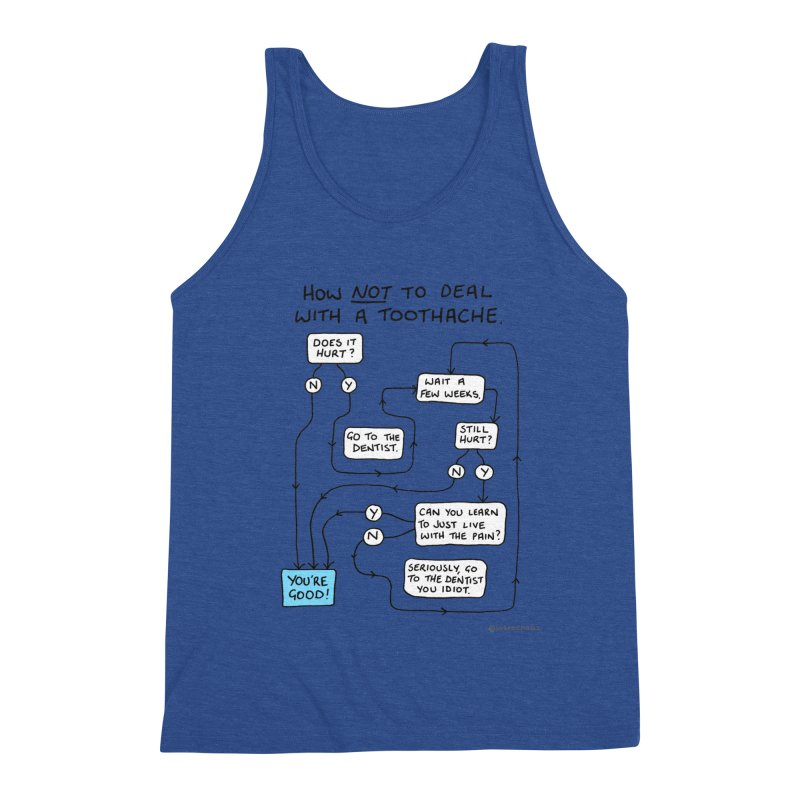 Toothache Comic (For The Dentist Waiting Rooms) Men's Triblend Tank by Prinstachaaz