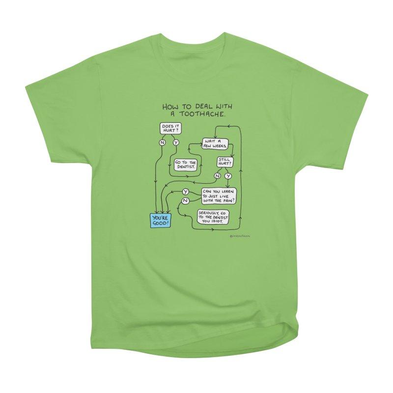 Toothache (Original) Men's Heavyweight T-Shirt by Prinstachaaz