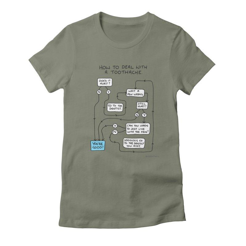 Toothache (Original) Women's Fitted T-Shirt by Prinstachaaz