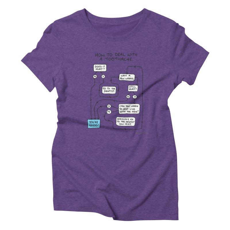 Toothache (Original) Women's Triblend T-Shirt by Prinstachaaz