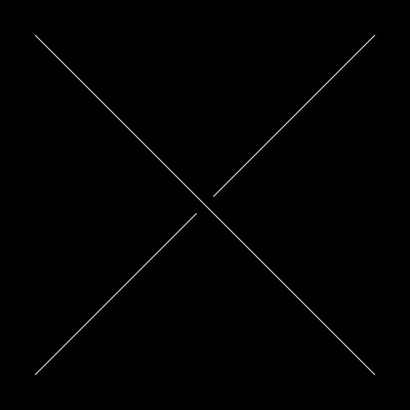 X None  by Iterative Work