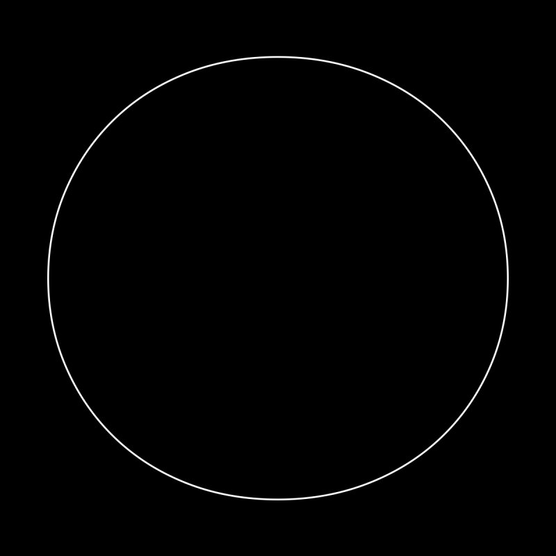 Volume 2.9.01—Circle by Iterative Work
